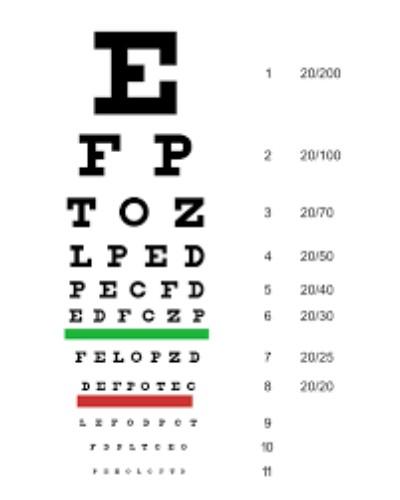 سنجش بینایی