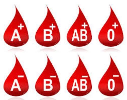 گروه خونی